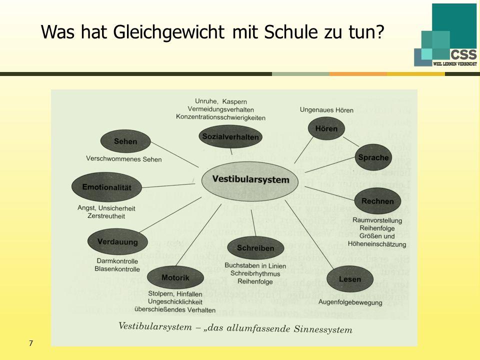 """Projekt """"Schnecke – Bildung braucht Gesundheit 18 Was hat Schule mit Gleichgewicht zu tun?"""