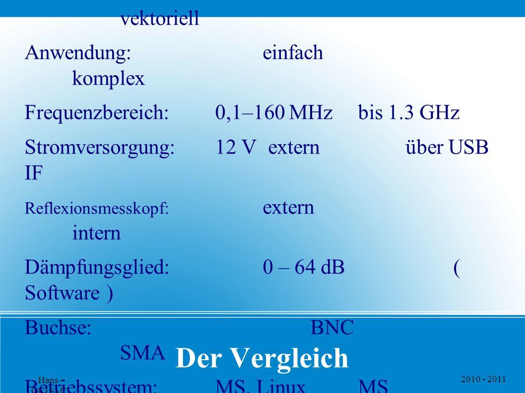 2010 - 2011 Hans - OE1SMC Der Vergleich Gerät:FA-NWT01 VNWA Messart:skalar vektoriell Anwendung:einfach komplex Frequenzbereich:0,1–160 MHzbis 1.3 GHz Stromversorgung: 12 V externüber USB IF Reflexionsmesskopf: extern intern Dämpfungsglied:0 – 64 dB( Software ) Buchse:BNC SMA Betriebssystem:MS, LinuxMS