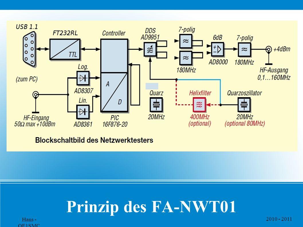 2010 - 2011 Hans - OE1SMC Prinzip des FA-NWT01