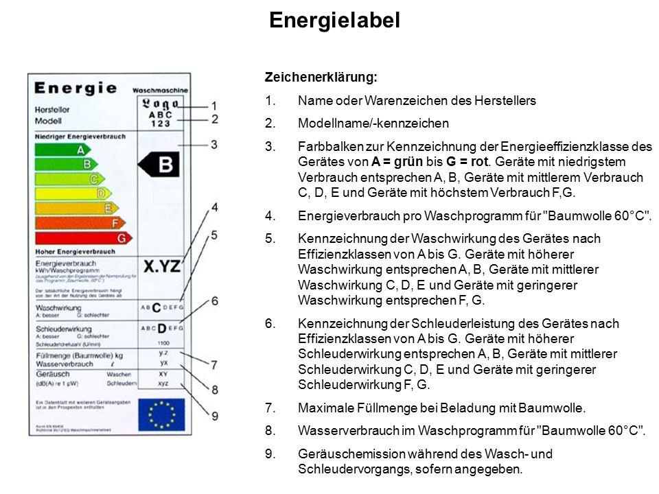 Energielabel Zeichenerklärung: 1.Name oder Warenzeichen des Herstellers 2.Modellname/-kennzeichen 3.Farbbalken zur Kennzeichnung der Energieeffizienzklasse des Gerätes von A = grün bis G = rot.