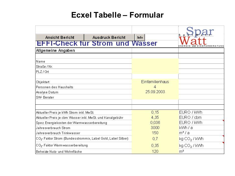 Ecxel Tabelle – Formular