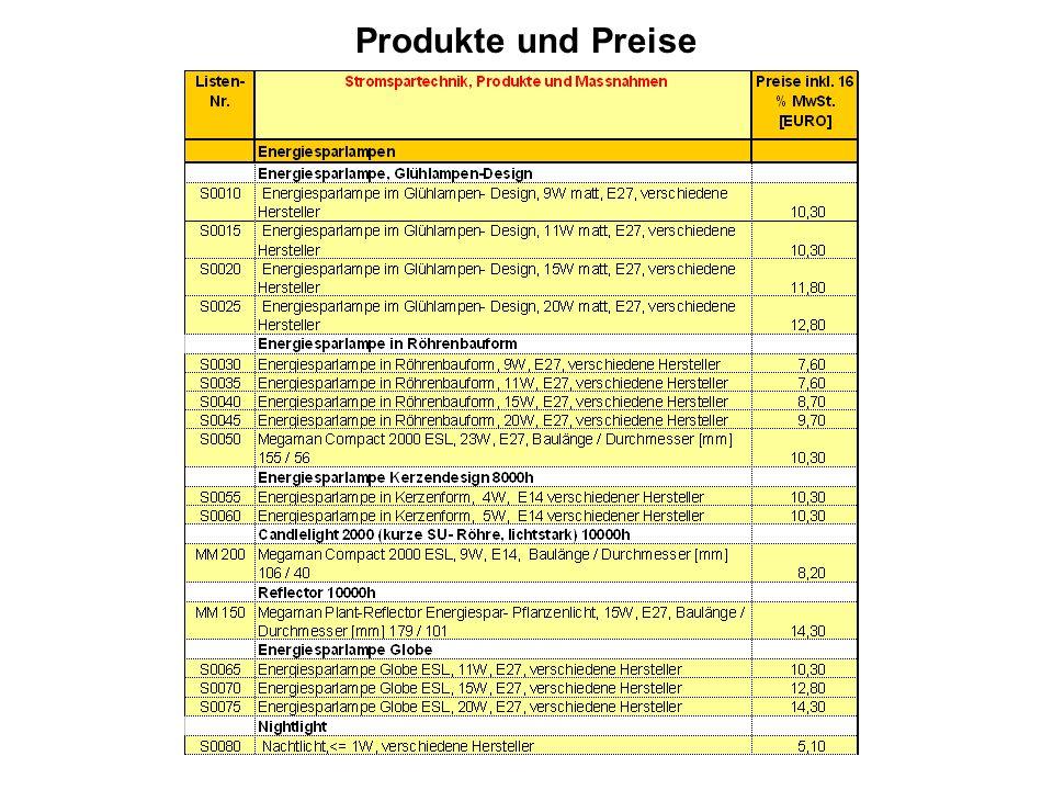 Produkte und Preise