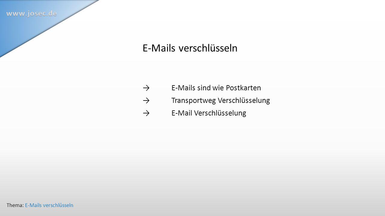 E-Mails verschlüsseln →E-Mails sind wie Postkarten → Transportweg Verschlüsselung → E-Mail Verschlüsselung Thema: E-Mails verschlüsseln