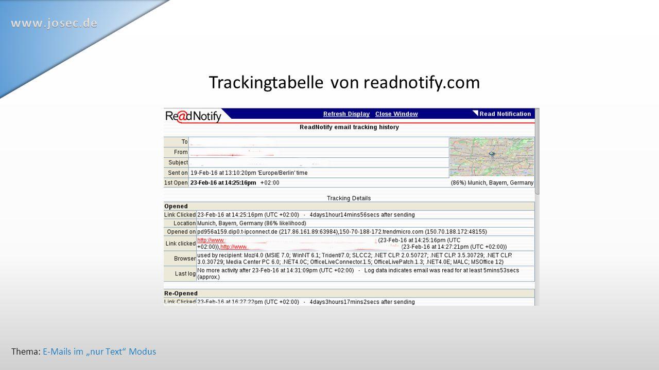"""Trackingtabelle von readnotify.com Thema: E-Mails im """"nur Text Modus"""