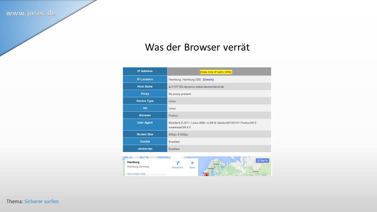 Was der Browser verrät Thema: Sicherer surfen