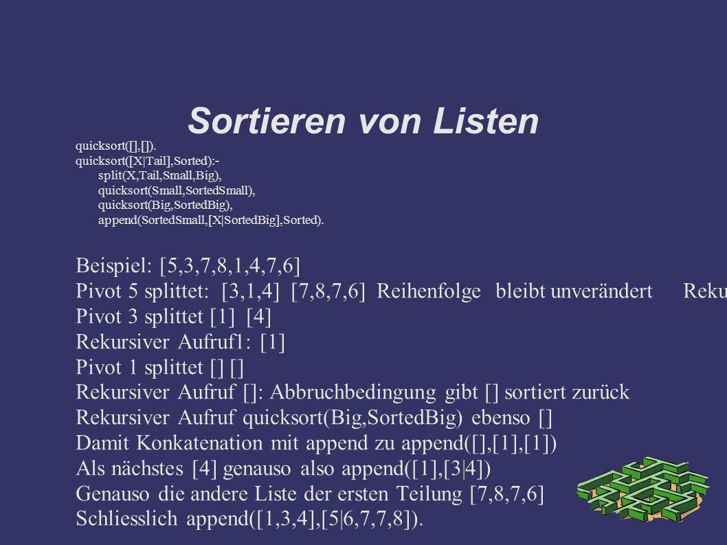 Sortieren von Listen quicksort([],[]).