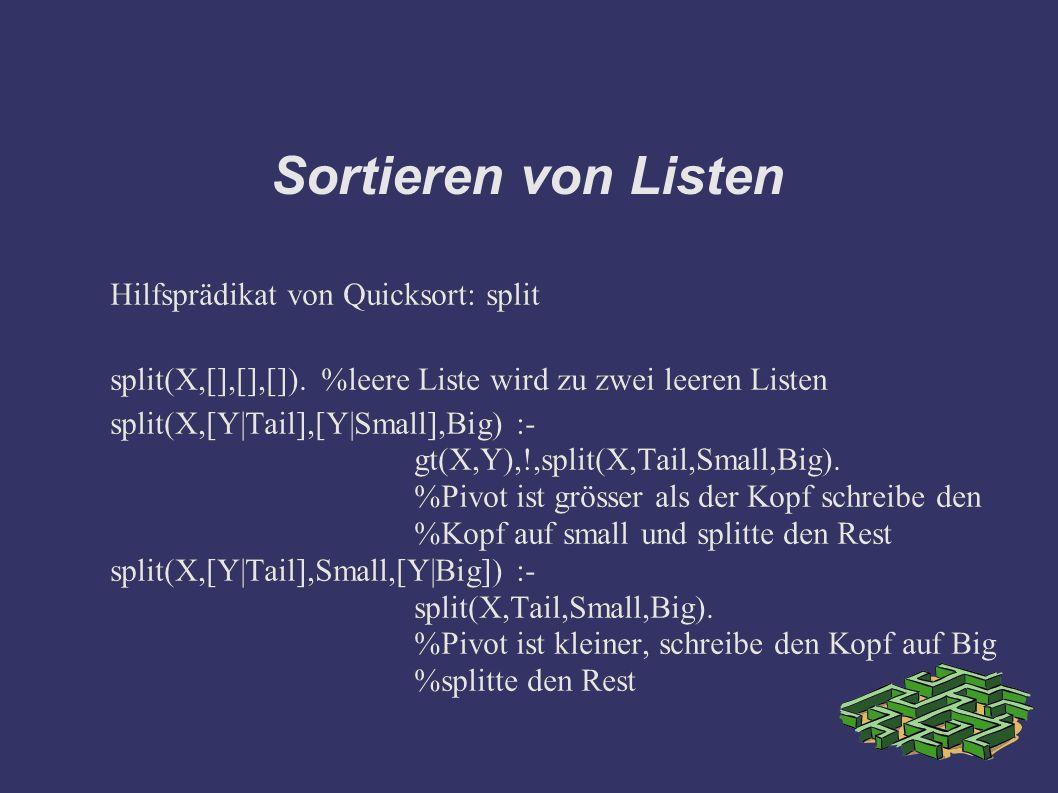 Sortieren von Listen Hilfsprädikat von Quicksort: split split(X,[],[],[]).