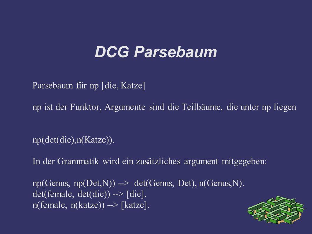DCG Parsebaum Parsebaum für np [die, Katze] np ist der Funktor, Argumente sind die Teilbäume, die unter np liegen np(det(die),n(Katze)).