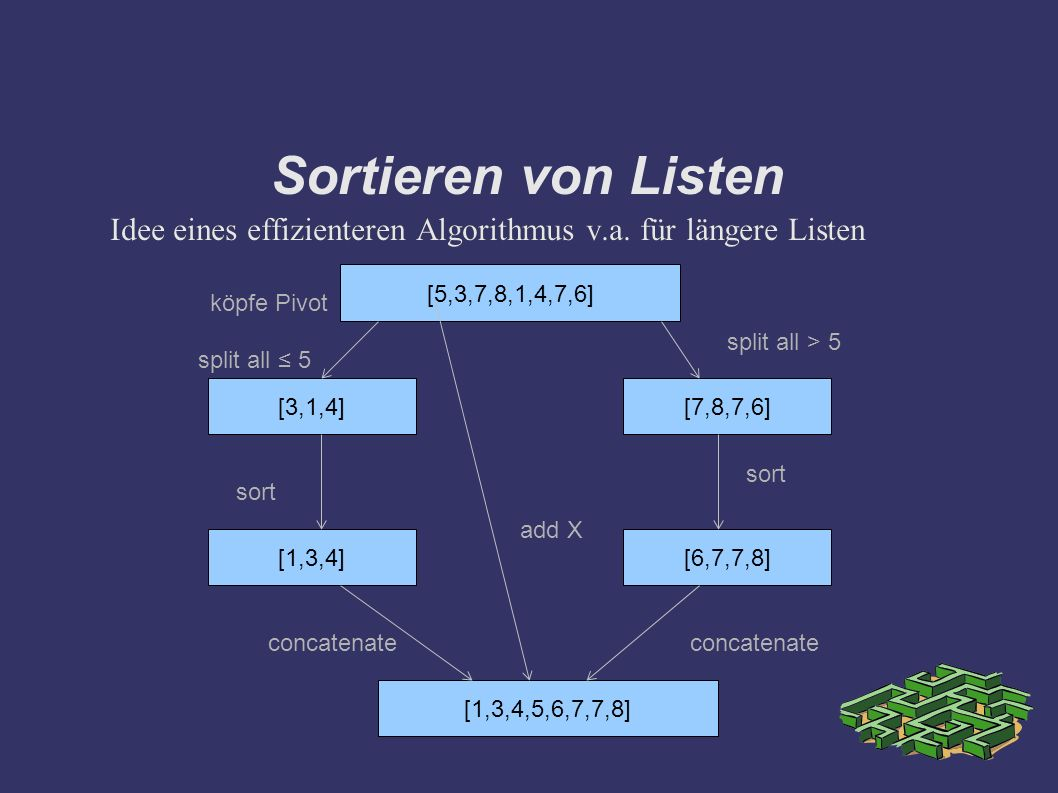 Sortieren von Listen Idee eines effizienteren Algorithmus v.a.