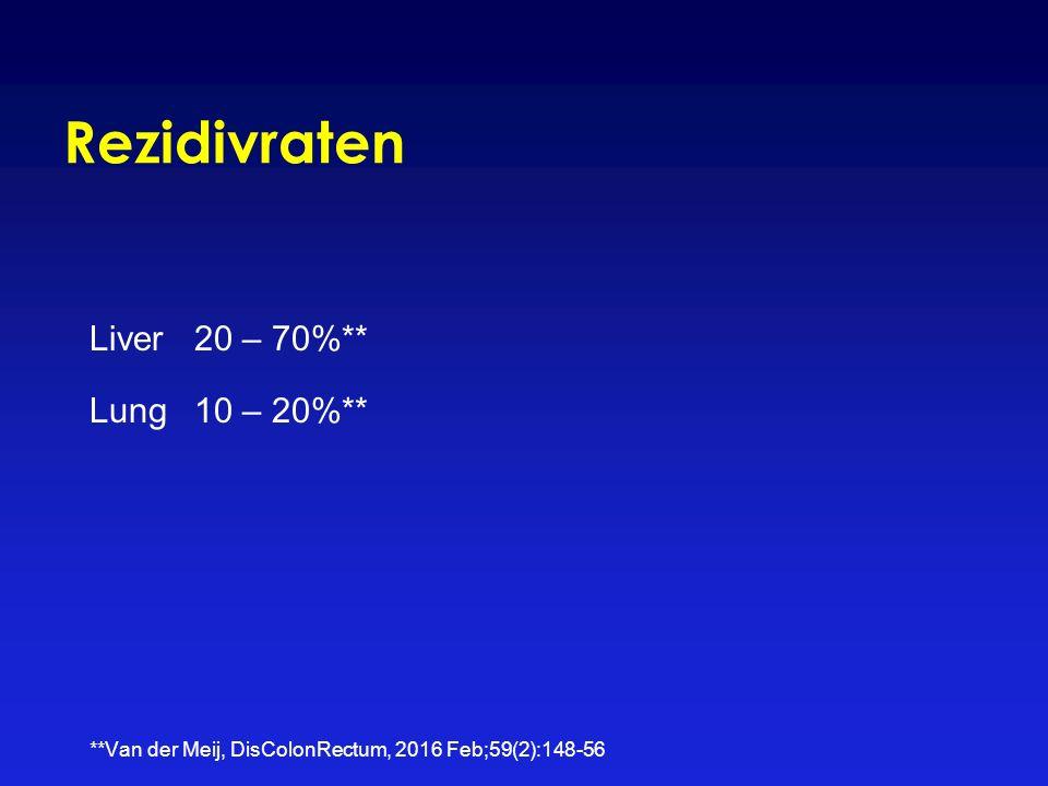 Rezidivraten Liver20 – 70%** Lung10 – 20%** **Van der Meij, DisColonRectum, 2016 Feb;59(2):148-56