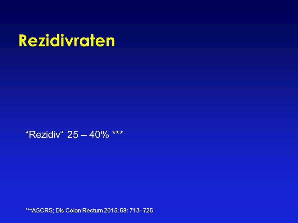 """Rezidivraten """"Rezidiv"""" 25 – 40% *** ***ASCRS; Dis Colon Rectum 2015; 58: 713–725"""