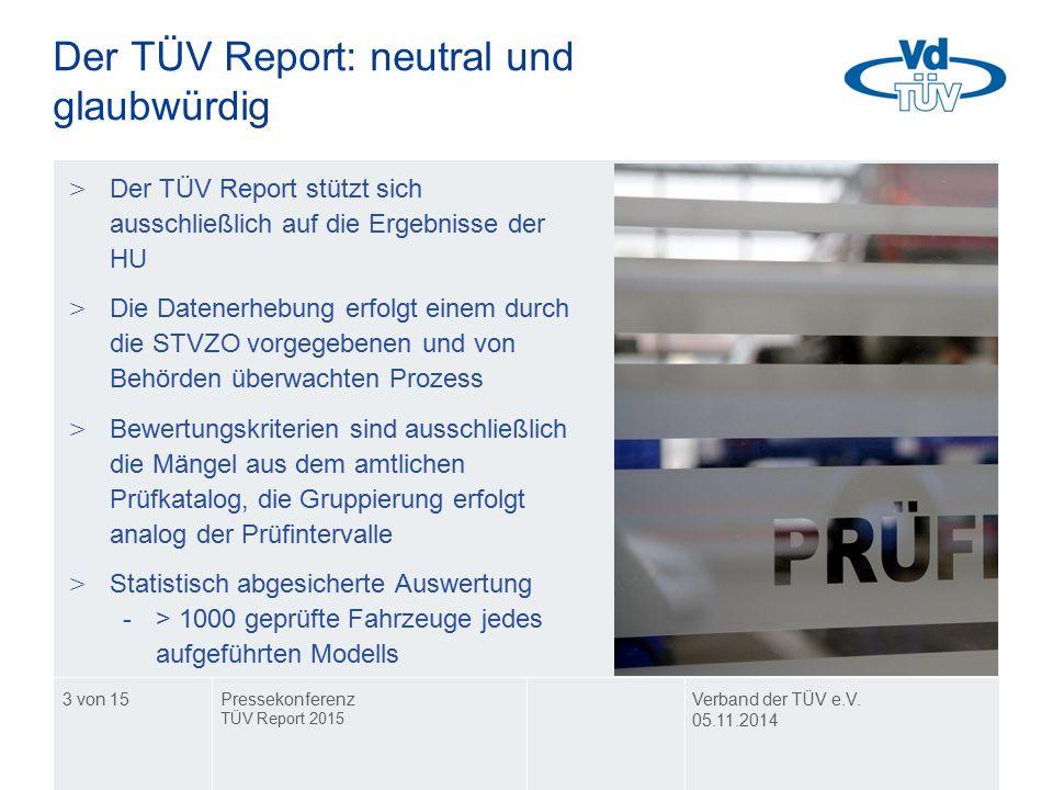 3 von 15 Der TÜV Report: neutral und glaubwürdig >Der TÜV Report stützt sich ausschließlich auf die Ergebnisse der HU >Die Datenerhebung erfolgt einem
