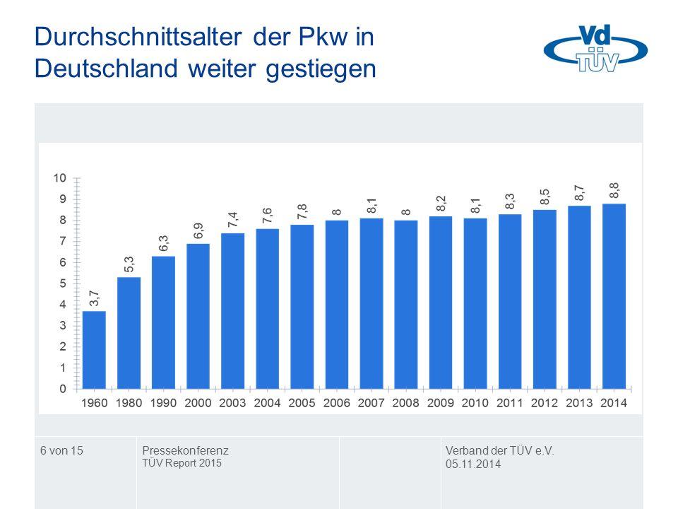 Durchschnittsalter der Pkw in Deutschland weiter gestiegen Verband der TÜV e.V. 05.11.2014 Pressekonferenz TÜV Report 2015 6 von 15