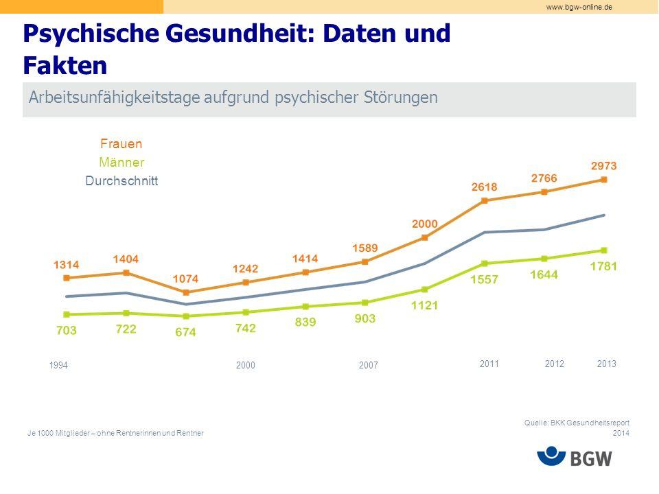 www.bgw-online.de Was stresst, was hält gesund.