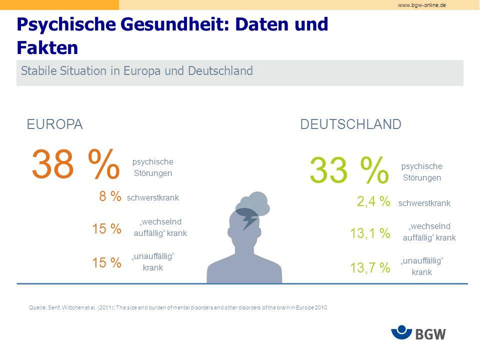 www.bgw-online.de Leitfragen: Welche Maßnahmen wurden umgesetzt.