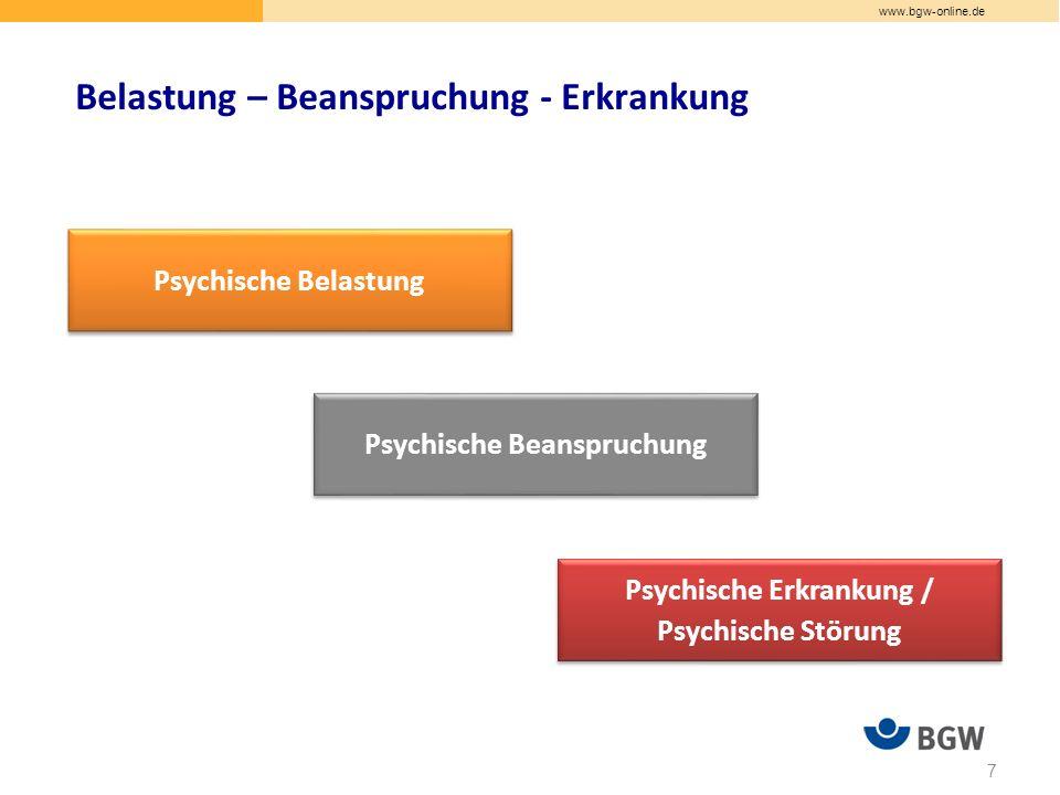 www.bgw-online.de Belastung – Beanspruchung - Erkrankung 7 Psychische Belastung Psychische Erkrankung / Psychische Störung Psychische Beanspruchung