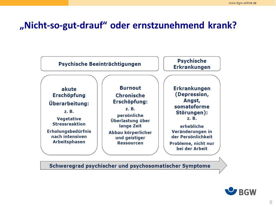 """www.bgw-online.de """"Nicht-so-gut-drauf oder ernstzunehmend krank 8"""