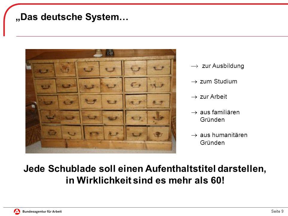"""Seite 9 """"Das deutsche System… Jede Schublade soll einen Aufenthaltstitel darstellen, in Wirklichkeit sind es mehr als 60."""