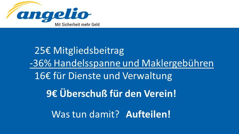 25€ Mitgliedsbeitrag -36% Handelsspanne und Maklergebühren 16€ für Dienste und Verwaltung 9€ Überschuß für den Verein! Was tun damit?Aufteilen!