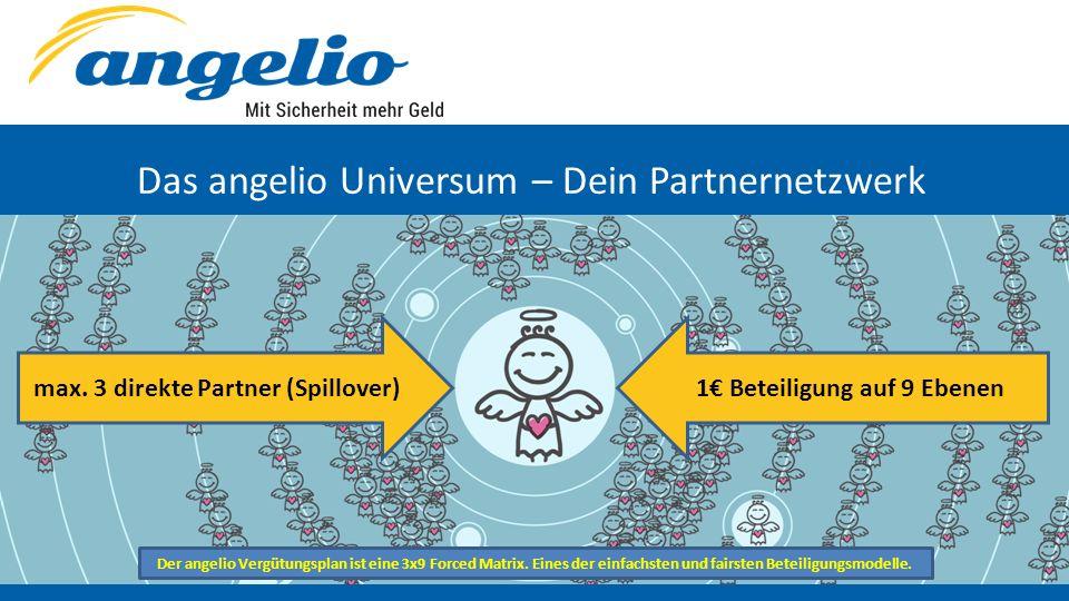 max. 3 direkte Partner (Spillover)1€ Beteiligung auf 9 Ebenen Das angelio Universum – Dein Partnernetzwerk Der angelio Vergütungsplan ist eine 3x9 For