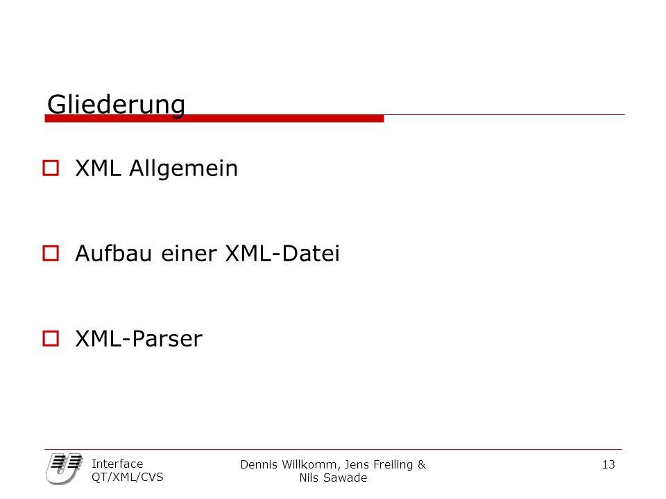 Dennis Willkomm, Jens Freiling & Nils Sawade 13 Interface QT/XML/CVS Gliederung  XML Allgemein  Aufbau einer XML-Datei  XML-Parser