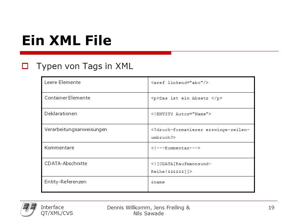 Dennis Willkomm, Jens Freiling & Nils Sawade 19 Interface QT/XML/CVS Ein XML File  Typen von Tags in XML Leere Elemente Container Elemente Das ist ei