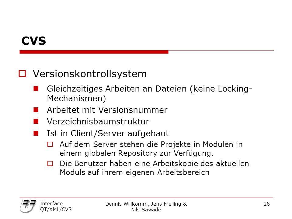 Dennis Willkomm, Jens Freiling & Nils Sawade 28 Interface QT/XML/CVS  Versionskontrollsystem Gleichzeitiges Arbeiten an Dateien (keine Locking- Mecha