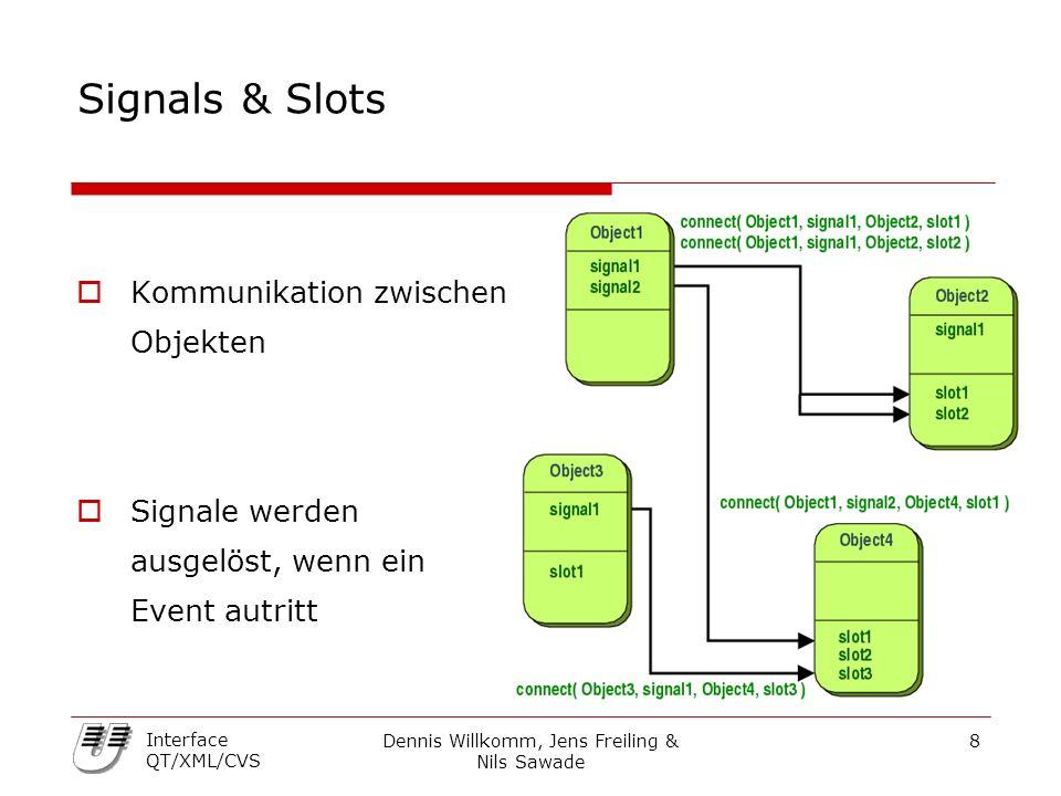 Dennis Willkomm, Jens Freiling & Nils Sawade 8 Interface QT/XML/CVS Signals & Slots  Kommunikation zwischen Objekten  Signale werden ausgelöst, wenn