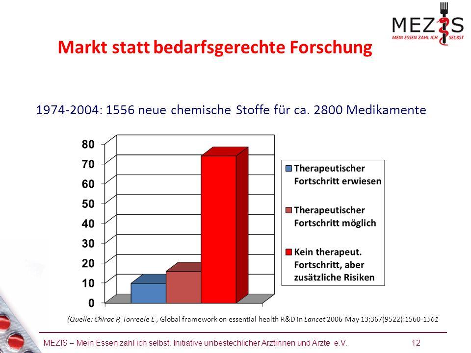 MEZIS – Mein Essen zahl ich selbst. Initiative unbestechlicher Ärztinnen und Ärzte e.V. 12 1974-2004: 1556 neue chemische Stoffe für ca. 2800 Medikame