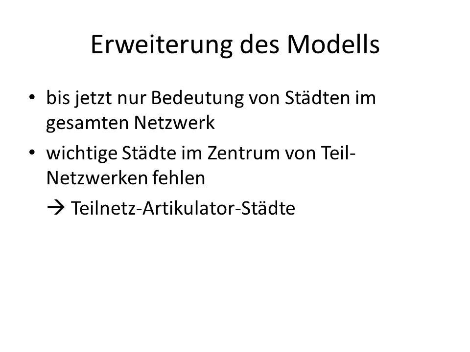 Erweiterung des Modells bis jetzt nur Bedeutung von Städten im gesamten Netzwerk wichtige Städte im Zentrum von Teil- Netzwerken fehlen  Teilnetz-Artikulator-Städte