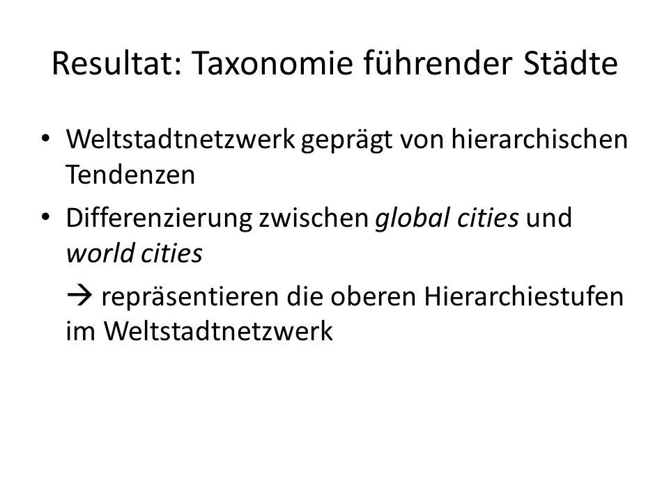 Resultat: Taxonomie führender Städte Weltstadtnetzwerk geprägt von hierarchischen Tendenzen Differenzierung zwischen global cities und world cities  repräsentieren die oberen Hierarchiestufen im Weltstadtnetzwerk