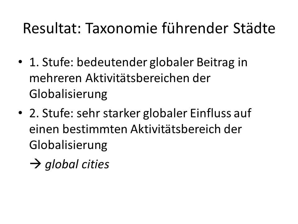 Resultat: Taxonomie führender Städte 1. Stufe: bedeutender globaler Beitrag in mehreren Aktivitätsbereichen der Globalisierung 2. Stufe: sehr starker