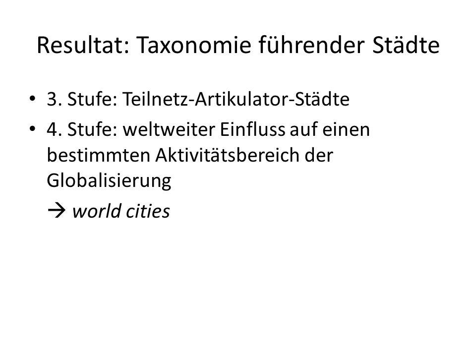 Resultat: Taxonomie führender Städte 3. Stufe: Teilnetz-Artikulator-Städte 4. Stufe: weltweiter Einfluss auf einen bestimmten Aktivitätsbereich der Gl