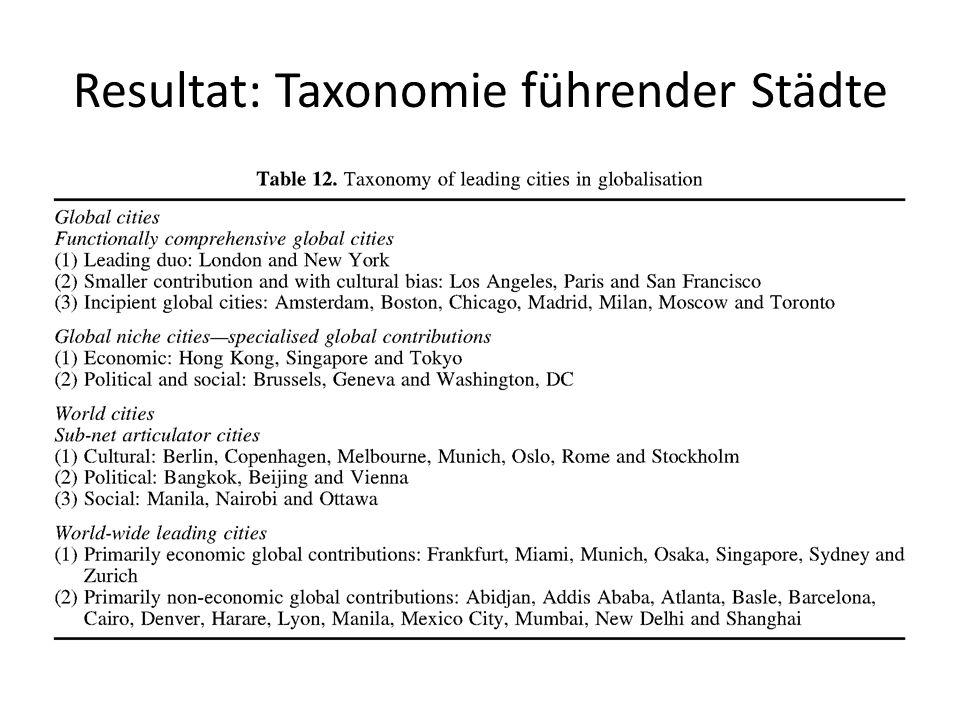 Resultat: Taxonomie führender Städte
