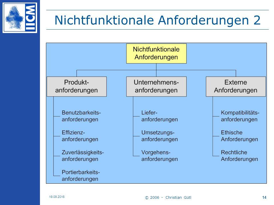 © 2006 - Christian Gütl 19.09.2016 14 Nichtfunktionale Anforderungen 2