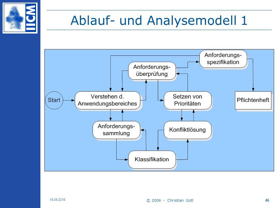 © 2006 - Christian Gütl 19.09.2016 46 Ablauf- und Analysemodell 1