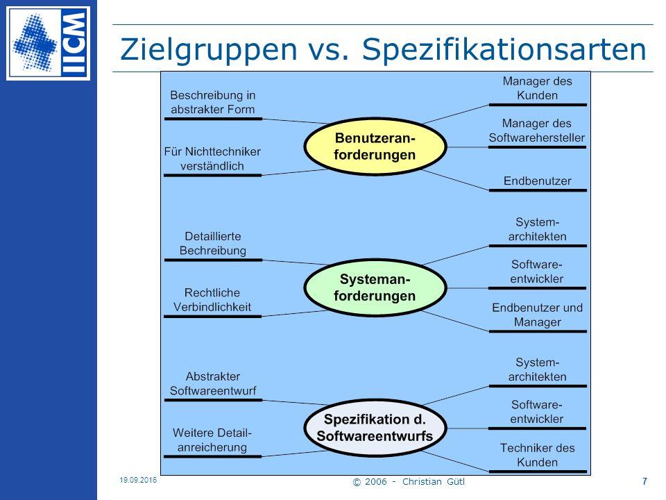 © 2006 - Christian Gütl 19.09.2016 7 Zielgruppen vs. Spezifikationsarten