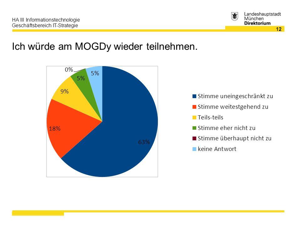 12 HA III Informationstechnologie Geschäftsbereich IT-Strategie Ich würde am MOGDy wieder teilnehmen.