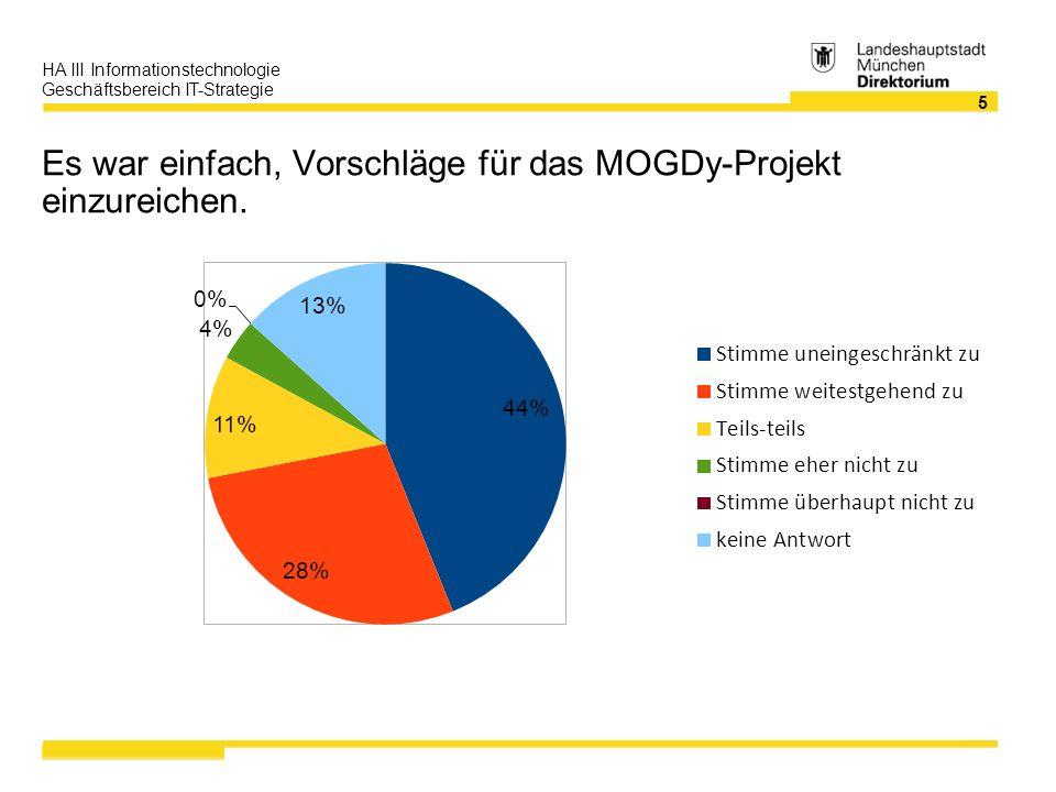 5 HA III Informationstechnologie Geschäftsbereich IT-Strategie Es war einfach, Vorschläge für das MOGDy-Projekt einzureichen.