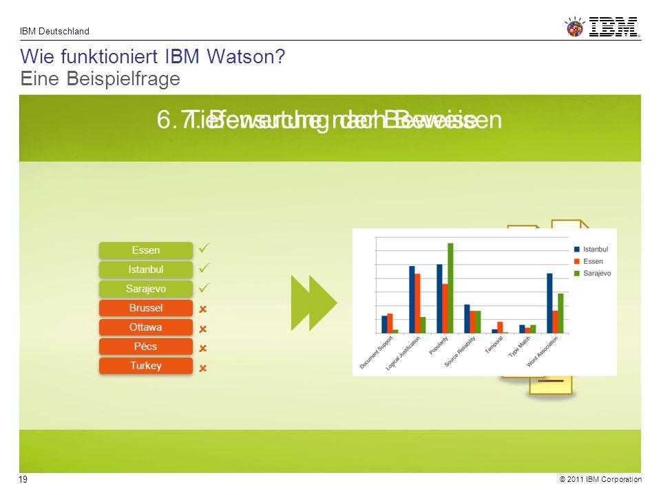 © 2011 IBM Corporation IBM Deutschland 19 6. Tiefensuche nach Beweisen7.