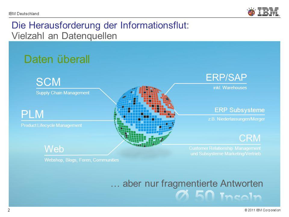 © 2011 IBM Corporation IBM Deutschland 3 800.000 petabytes 35 zettabytes Die Herausforderung der Informationsflut: Enormes Wachstum der Datenmenge