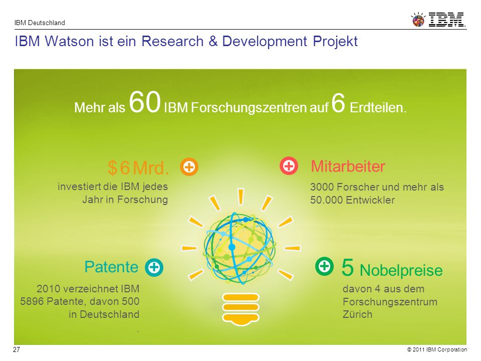© 2011 IBM Corporation IBM Deutschland 27 IBM Watson ist ein Research & Development Projekt $6Mrd.