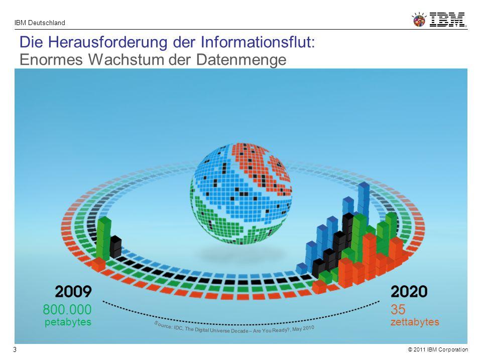© 2011 IBM Corporation IBM Deutschland 4 Video E-MailPapier Internet Die Herausforderung der Informationsflut: Unstrukturierte Daten