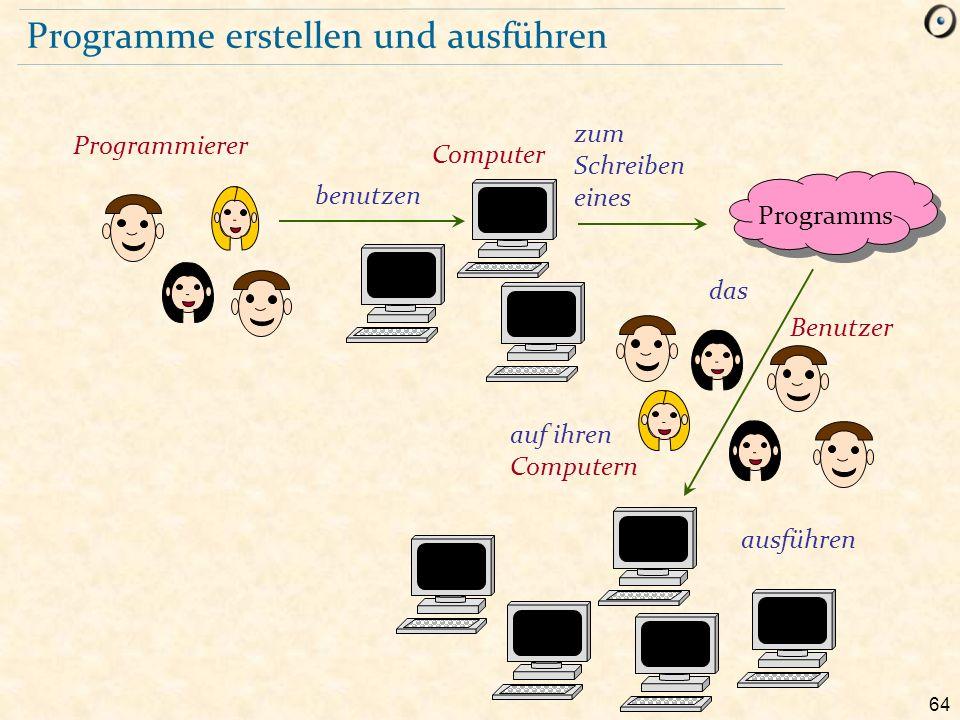 64 Programme erstellen und ausführen Benutzer ausführen benutzen Computer auf ihren Computern das Programms zum Schreiben eines Programmierer