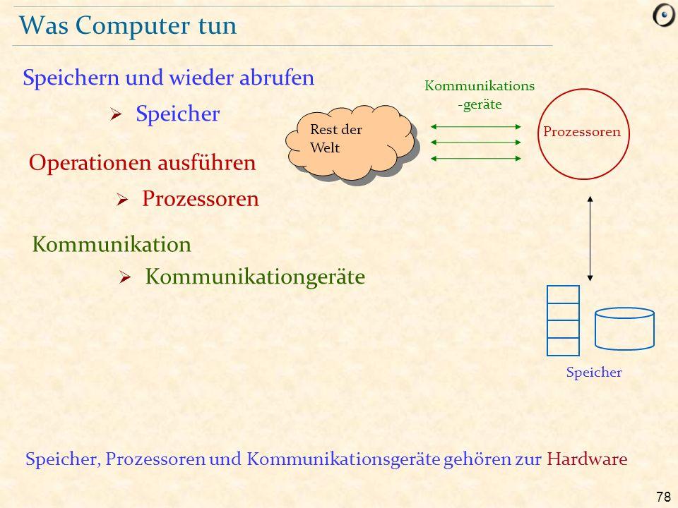 78 Was Computer tun Speicher, Prozessoren und Kommunikationsgeräte gehören zur Hardware Rest der Welt Prozessoren Speicher Kommunikations -geräte Spei