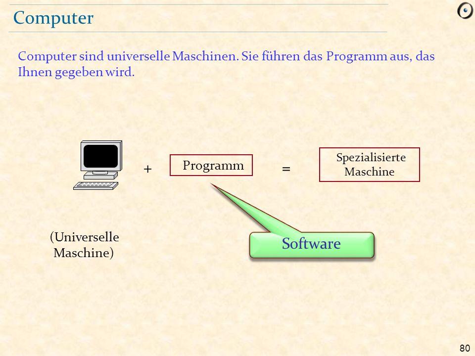 80 Computer Computer sind universelle Maschinen. Sie führen das Programm aus, das Ihnen gegeben wird. Programm (Universelle Maschine) += Spezialisiert