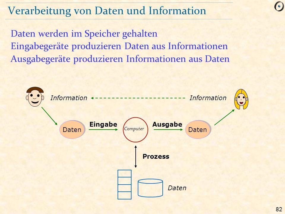 82 Verarbeitung von Daten und Information Daten werden im Speicher gehalten Eingabegeräte produzieren Daten aus Informationen Ausgabegeräte produziere