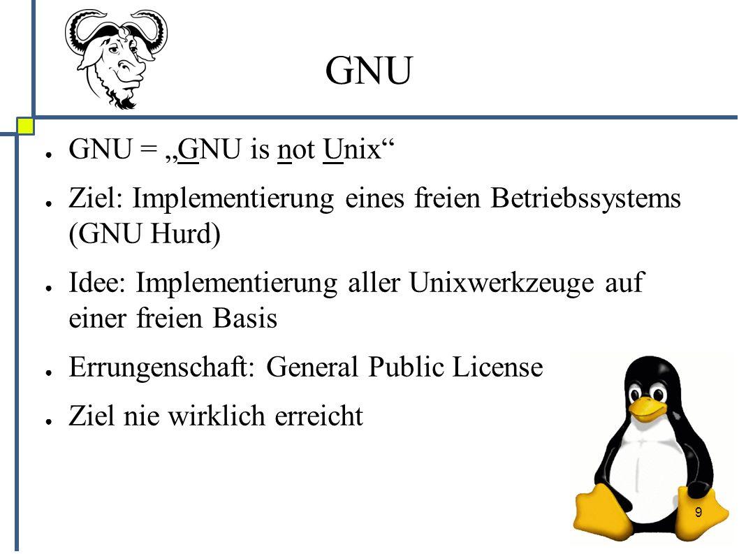 10 Linux ● Eigentliches Betriebssystem – Keine grafische Oberfläche – 7 mio Zeilen C Code – Benutzbar für Computer, Handys, DVD-Player, Toaster...