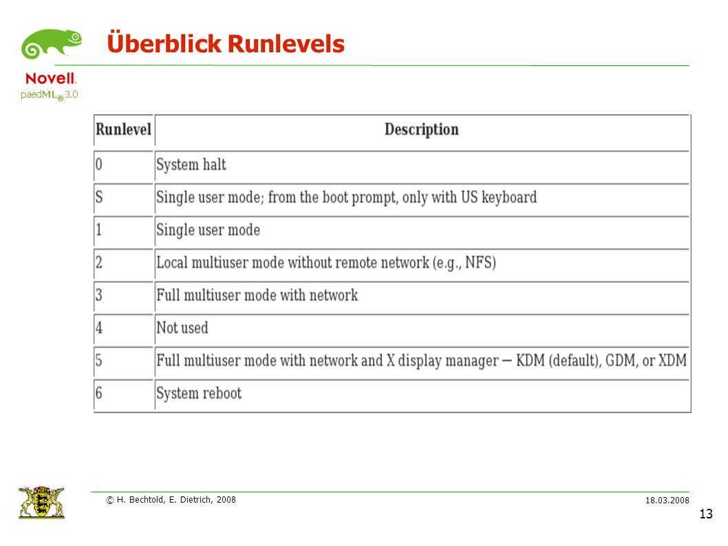 18.03.2008 © H. Bechtold, E. Dietrich, 2008 13 Überblick Runlevels