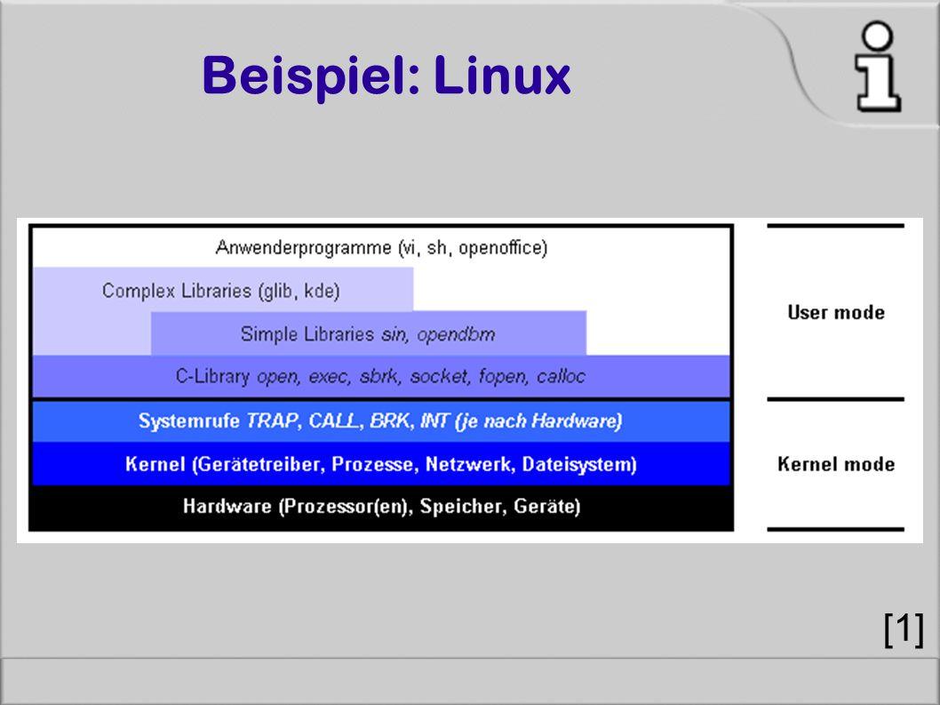 Beispiel: Linux [1]